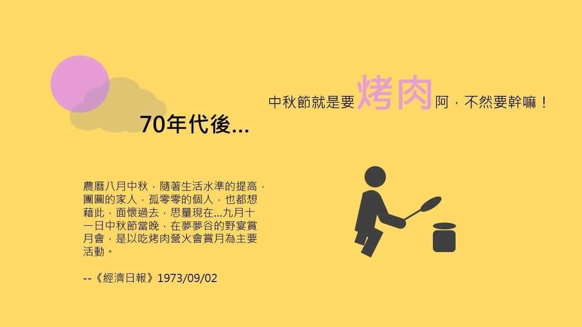 ep.28 中秋節為什麼要烤肉 | 不要讓嫦娥笑我們髒(? | 李長潔 🌕