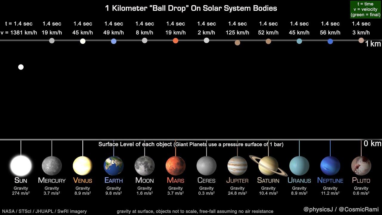 215. Tī 太陽系內底落一粒球 ft. 阿錕 (20210825)