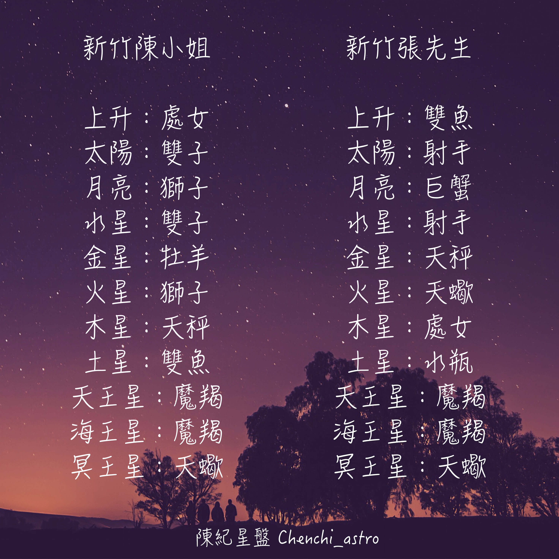 第一季第三集-新竹陳小姐與張先生的愛情故事之騙我不是男人?