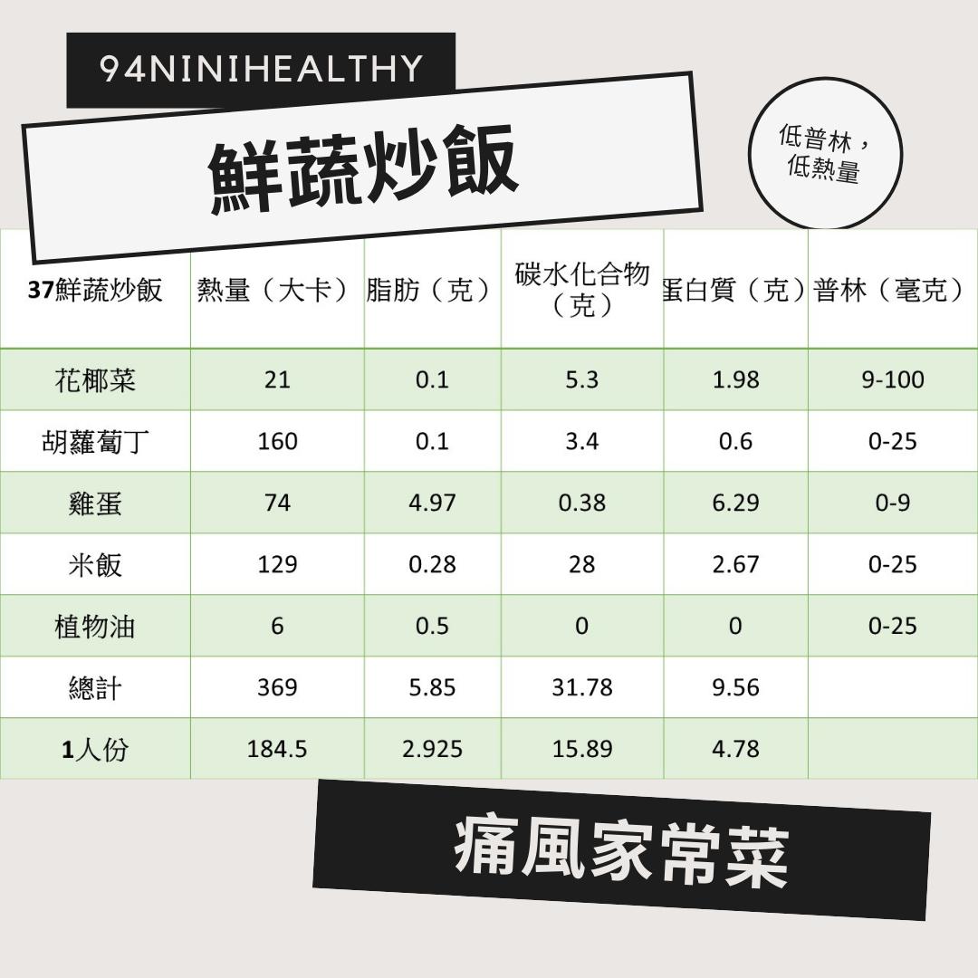 37鮮蔬炒飯︱保護眼睛︱高纖低卡︱提高免疫力