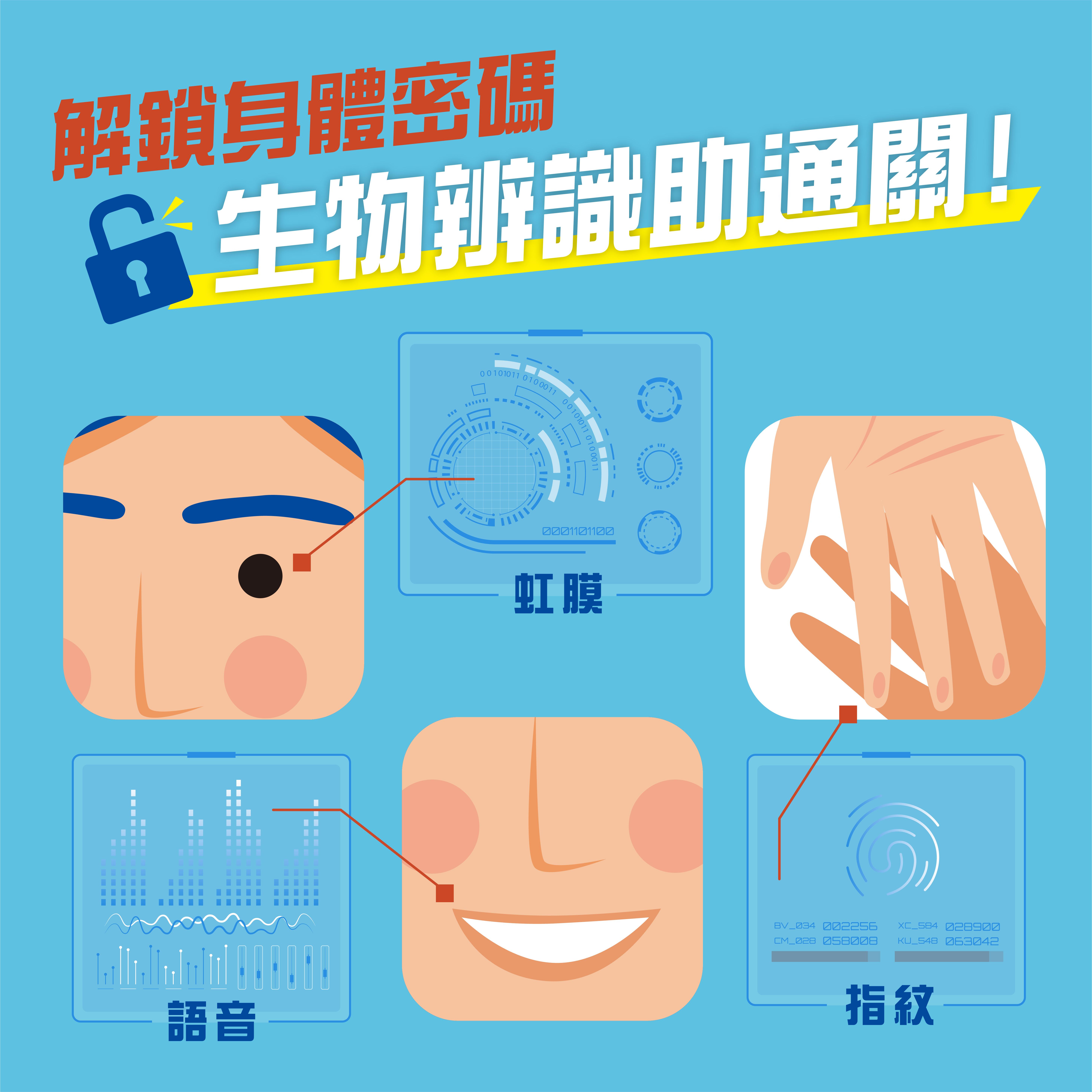 EP 22 【產業尋寶】解鎖身體密碼 生物辨識助通關