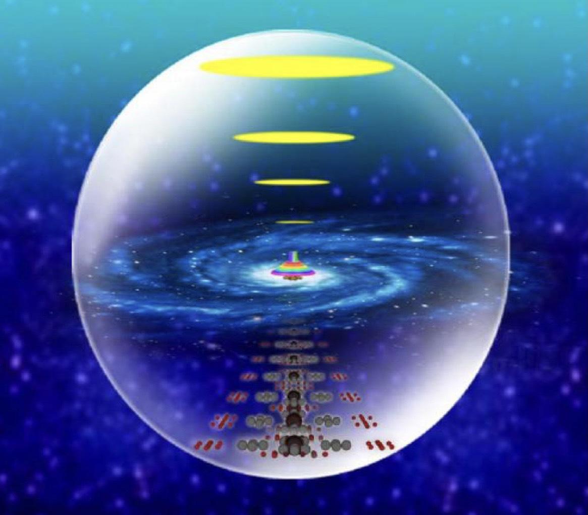 #009/佛教宇宙學......宇宙的結構